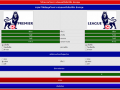สุดยอดของโปรแกรมวิเคราะห์บอลพรีเมียร์ลีก อังกฤษ  อันดับ 1 ต้อง casinobet168